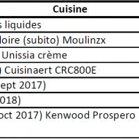 Vends divers produits éléctroménager pour la cuisine